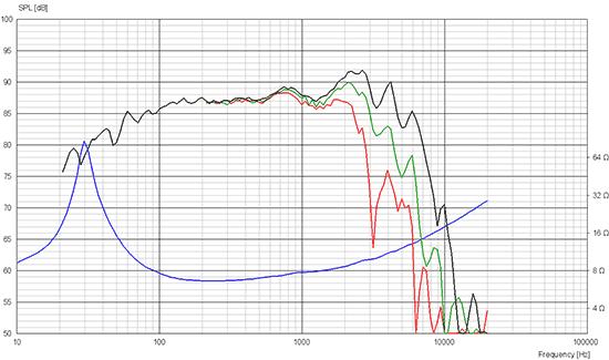 18w8545k00 courbes