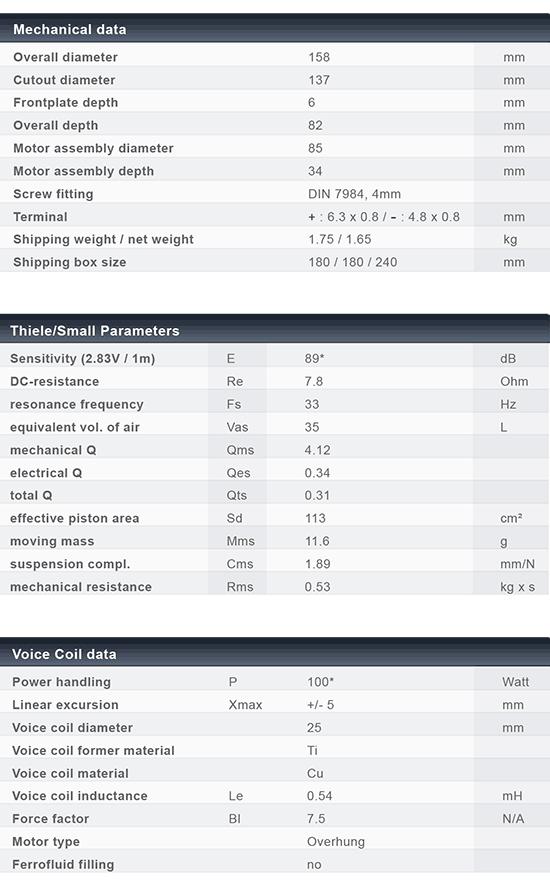 C158-8-085 data