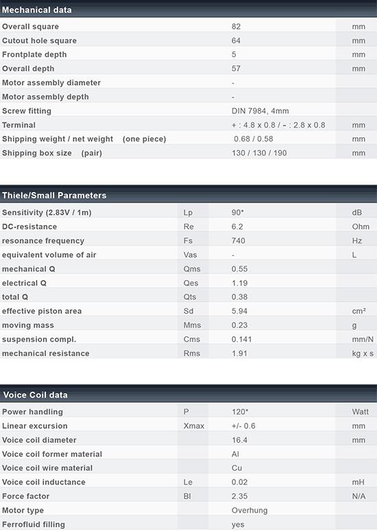 C25-6-012 data