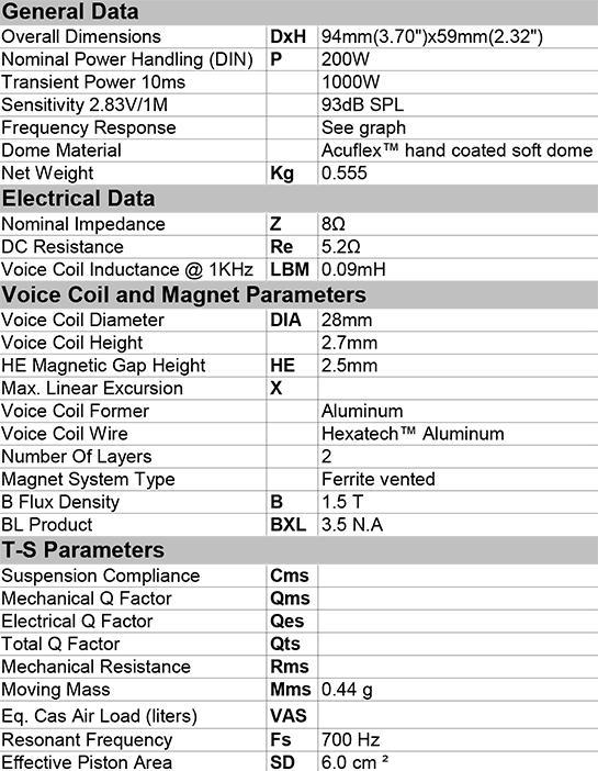 cat378 data