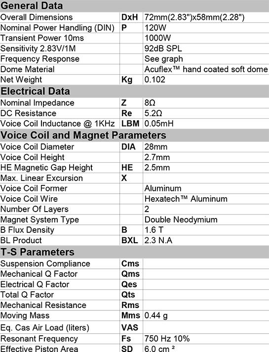 ET448 data