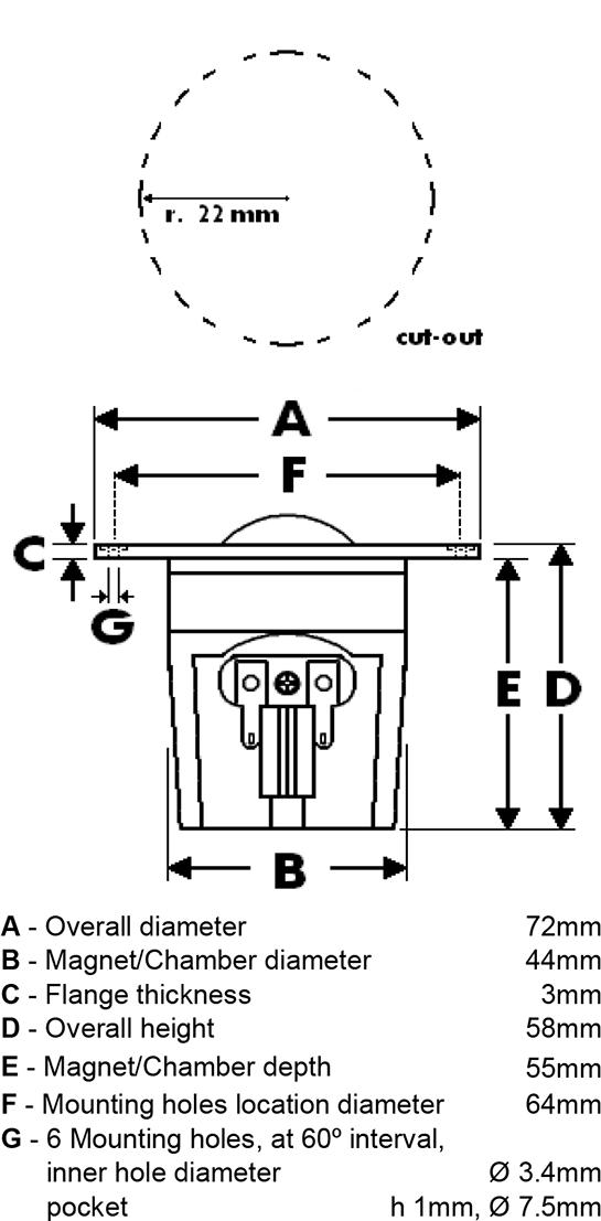 ET448 dimensions