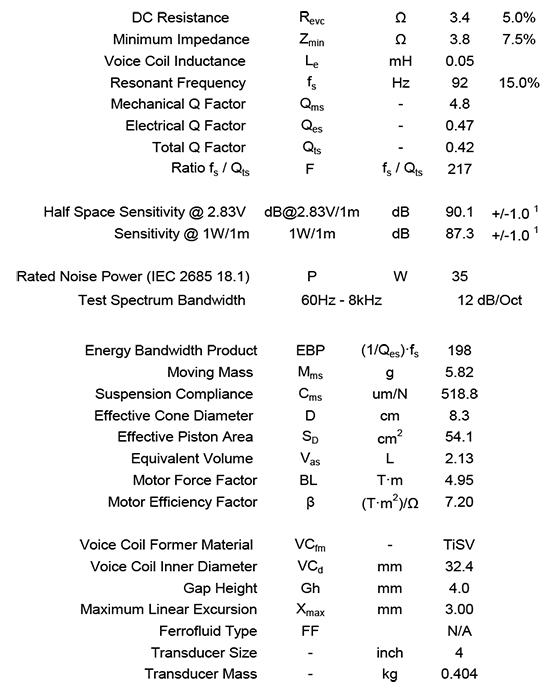 NE123W04 data