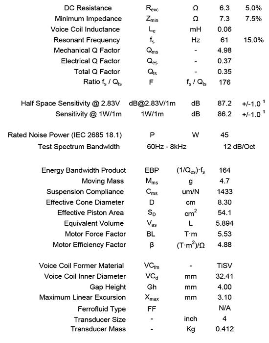 NE123W08 data