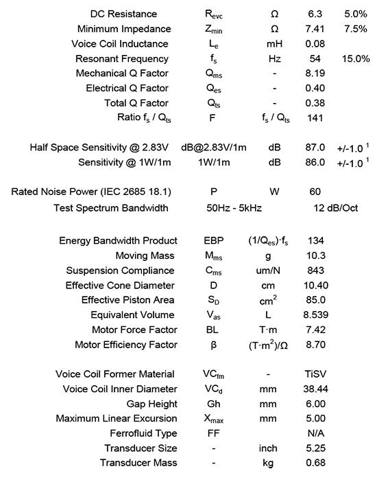 NE149W08 data
