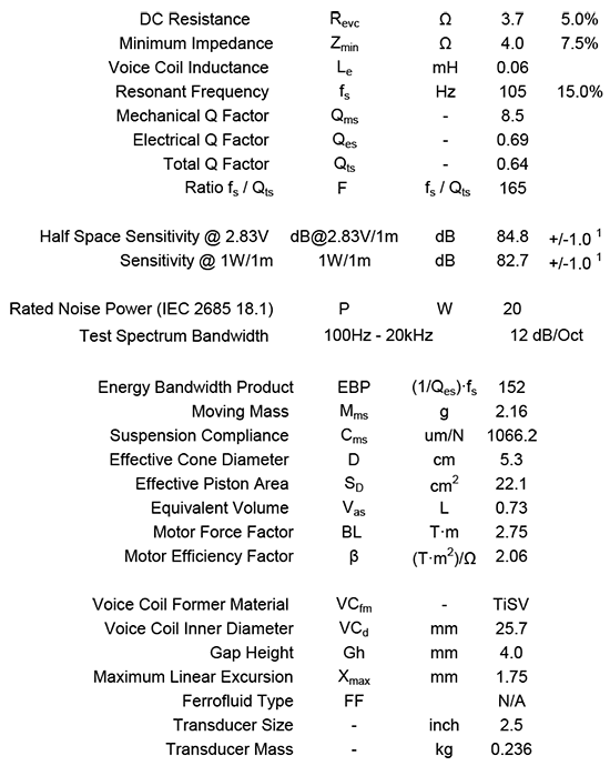 NE85W-04 data