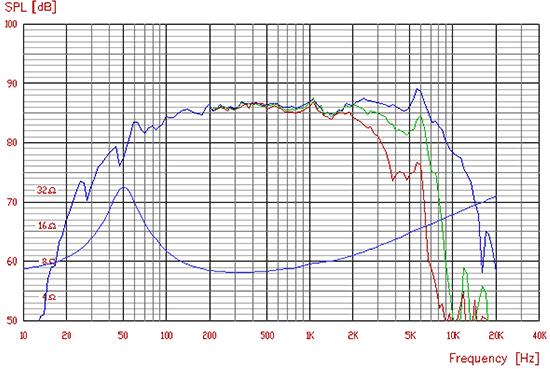 PL14WJ09-08 courbes