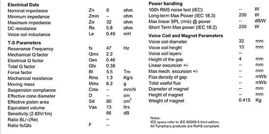PL14WJ09-08 data