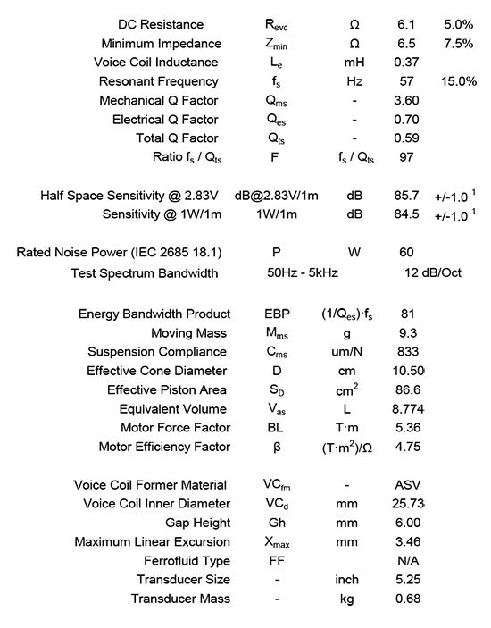 SDS134-THP-830656 data