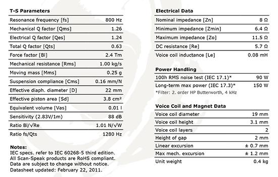 d2010-8513-00 data