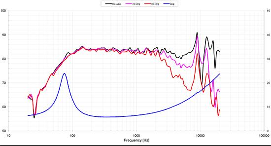 hds104-alu-835023 courbes