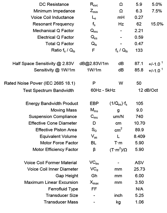 hds134-ppb-830860 data