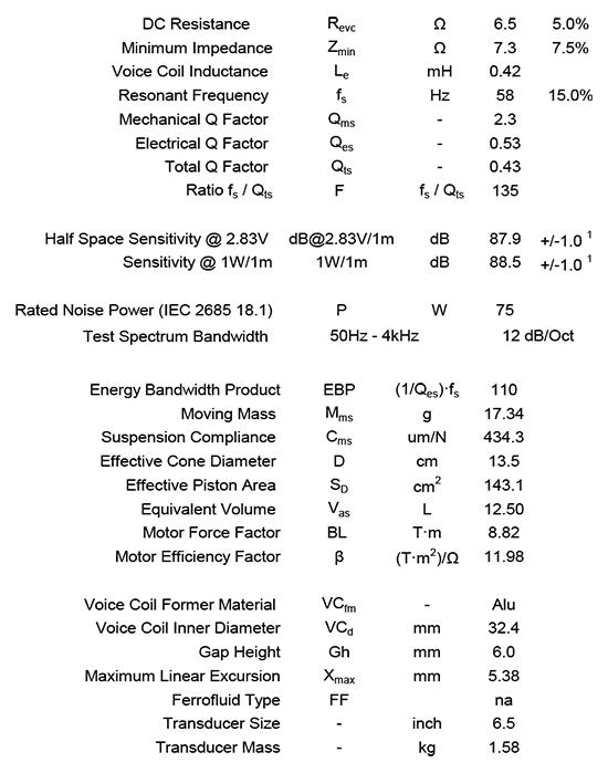 hds164-ppb-830874 data