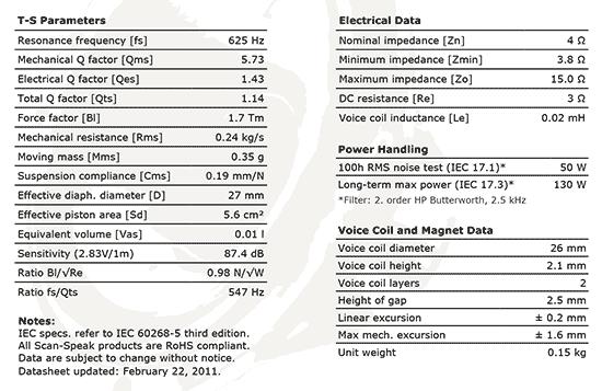 r3004-6020-00 data